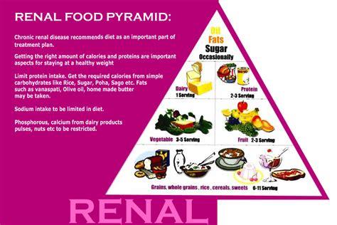 kidney food http renaldiet us renal diet recipes renal diet recipes renal diet