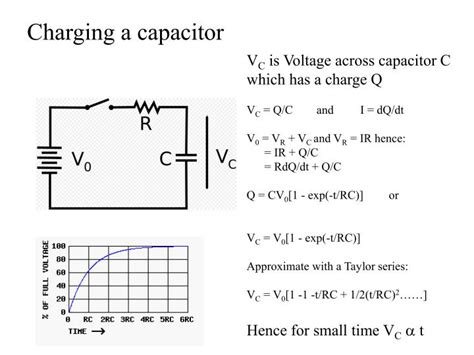 capacitor equation for charge charging a capacitor equation 28 images lesson 15 capacitors transient analysis ppt
