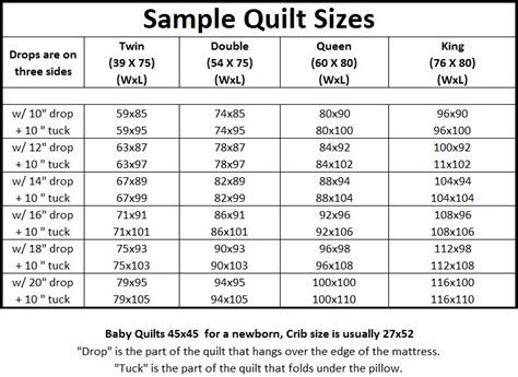 Quilt Size by Pricing Overview Quality Quilts By