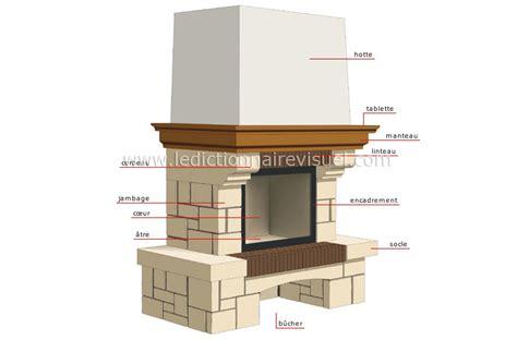 maison > chauffage > chauffage au bois > cheminée à foyer