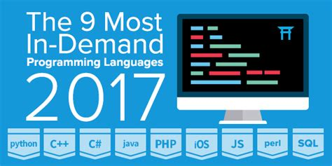 what is popular in 2017 the most in demand languages of 2017 dice insights