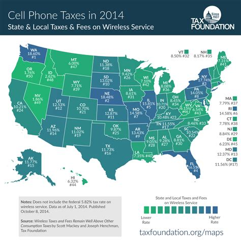 what is washington state sales tax wireless taxation in the united states 2014 tax foundation