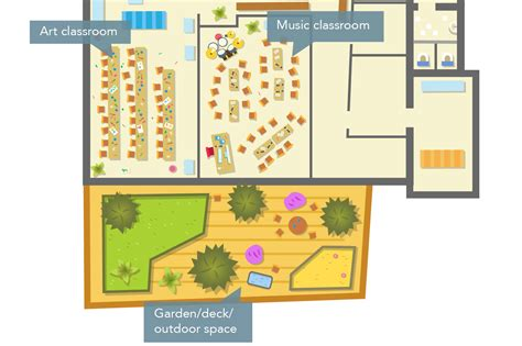 classroom layout primary school location and classroom layout hackney new primary