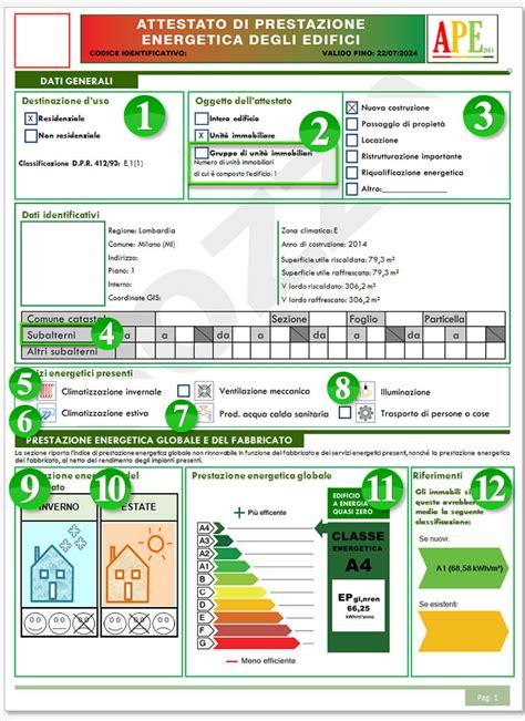 esempio certificazione energetica appartamento come cambia l attestato di prestazione energetica