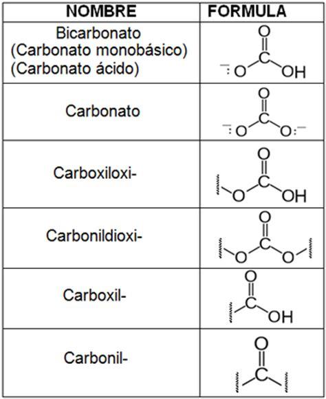 cadenas carbonadas de amidas funciones organicas foro per 250 educa