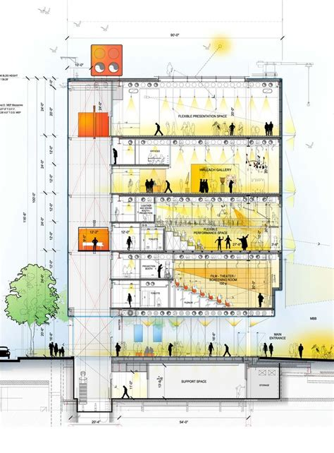 art section 17 migliori idee su renzo piano su pinterest lo shard