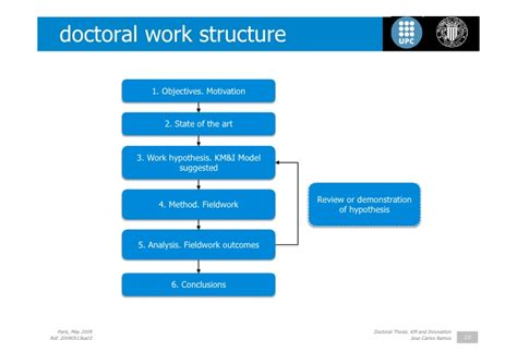 structure dissertation a phd thesis structure