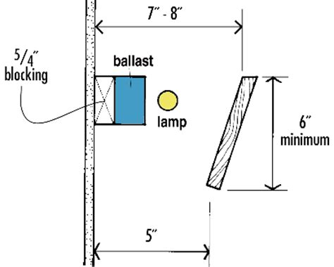 valance lighting fixtures valances builders guide residential lighting