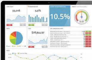Sample Seo Report For Clients A Better Google Analytics Client Report Template Dashthis