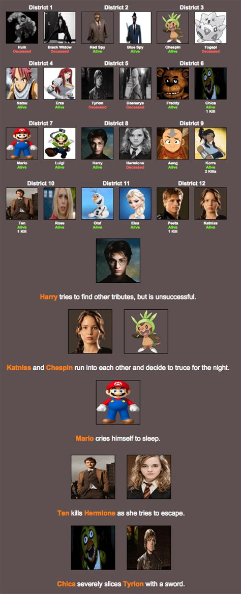 create   ultimate hunger games geek universe