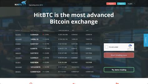Buy Stock With Bitcoin by 7 Bitcoin Exchanges To Buy Sell Invest And Make Money