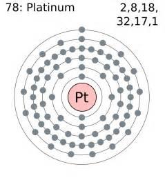 Platinum Protons Neutrons And Electrons My Summer 2015 I Am Platinum