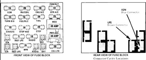 Stereo Fuse Where Is The Fuse Box Located And Which