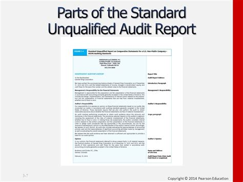 sle audit reports unqualified audit report sle 28 images information