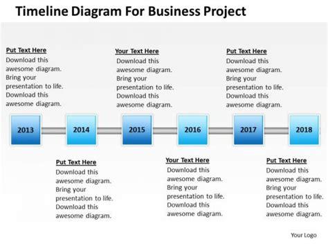 timeline diagram template timeline diagram template 28 images timeline diagram