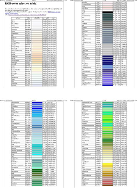 rgb color table rgb color chart for free formtemplate