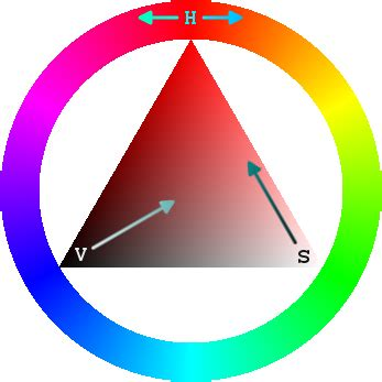 wiki colors color wheel simple the free encyclopedia