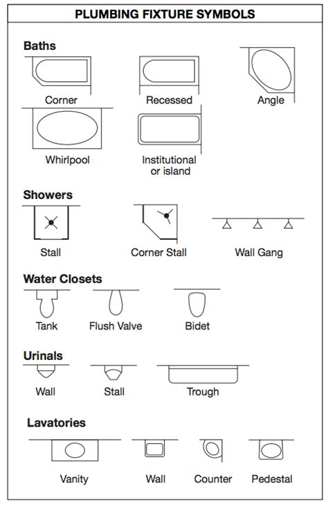 floor plan bathroom symbols symbol for blueprints bathroom sink