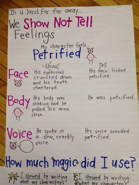 Classroom Descriptive Essay by 17 Best Images About Sensory Details In Writing On Anchor Charts Graphic Organizers