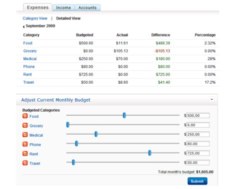 free personal finance software for budget planning amp money