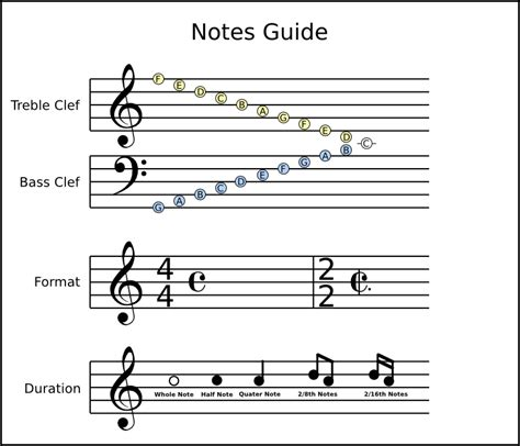 music scale coloring pages how to draw musical scale