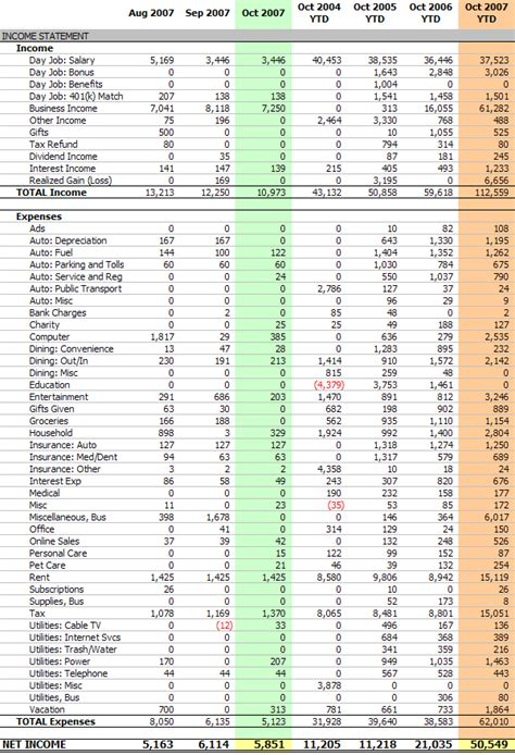 personal income statement october 2007 net income 5 851