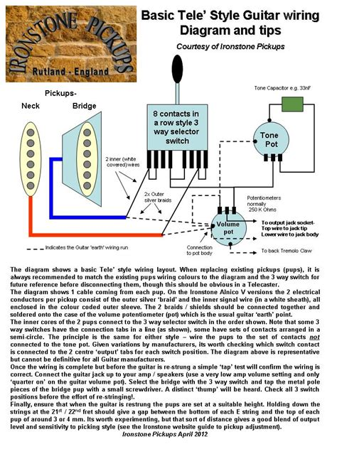 telecaster wiring diagram ironstone electric guitar