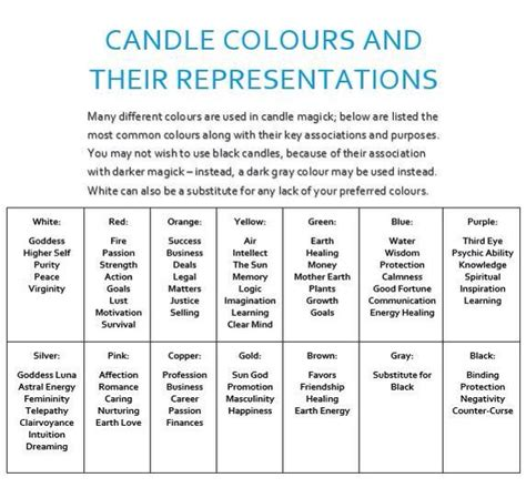candle color meanings 159 best images about candles on