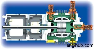 reciprocating air compressor construction and working principle engihub
