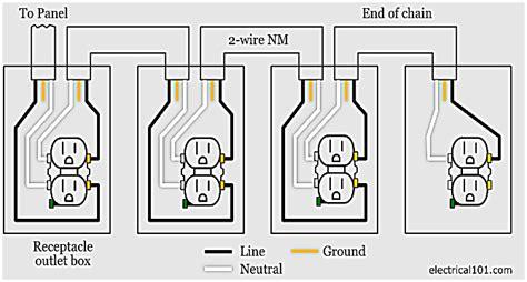 a polarized wiring diagram us schuko wiring