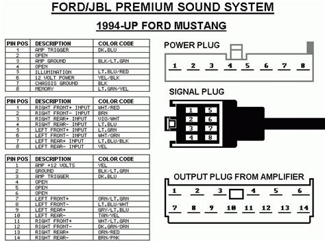 2003 ford f250 radio wiring diagram wiring diagram and