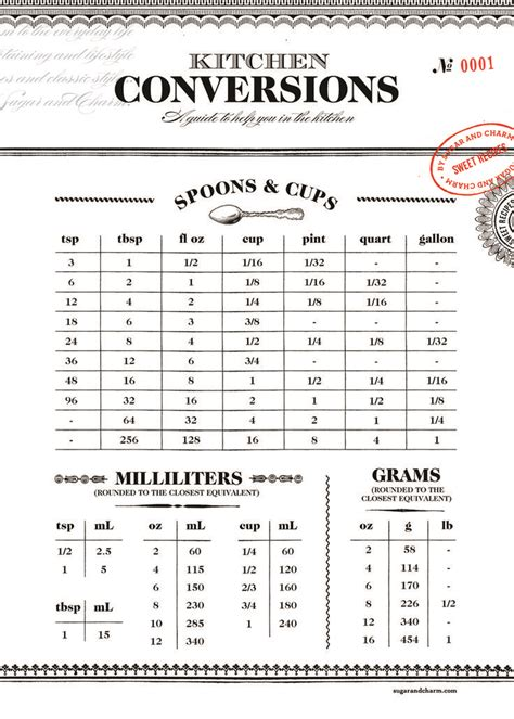 Kitchen Measurement Conversion Table Printable Kitchen Conversion Chart Sugar And Charm Seasons Charts And Casino