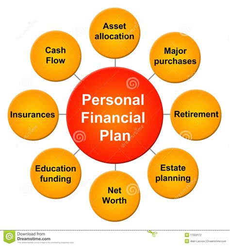 Financial Planning Your Personal Financial Plan personal financial plan stock photography image 17059172