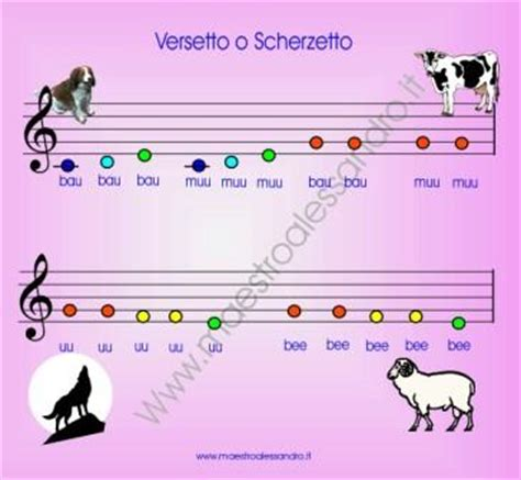 esercizi sul testo della canzone le note colorate con i versi degli animali musica a