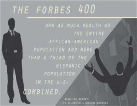 the ten richest africans own as much as the poorest half of the continent let s talk development richest 100 americans worth as much as total u s black population