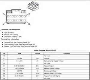 onstar wiring diagram bmw wiring diagrams mifinder co