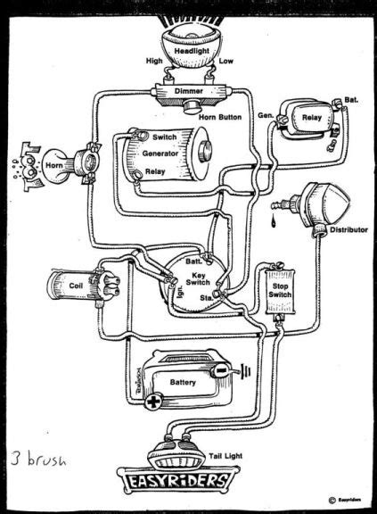 1972 shovelhead line routing diagram 1972 wiring diagram free