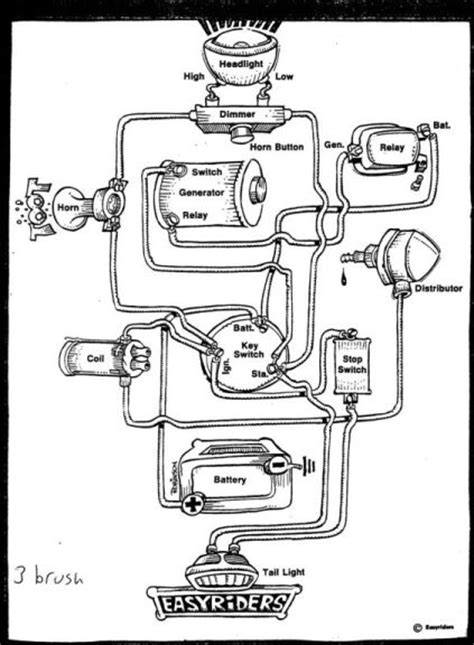 simple shovelhead wiring diagram for harley davidson get