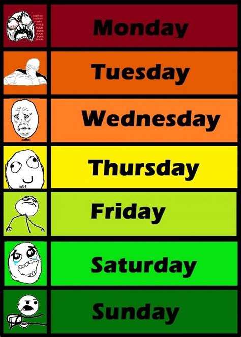 Meme Of The Week - days of the week meme faces graphic