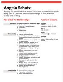 Google Docs Functional Resume Template