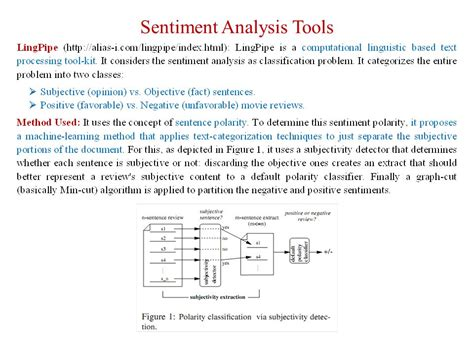 pattern sentiment analysis subjectivity sentiment analysis introduction data source for sentiment