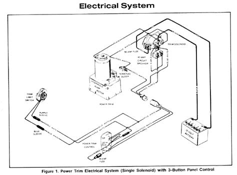 alpha one trim wiring diagram