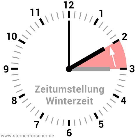wann wird uhr auf winterzeit umgestellt herbstanfang 2016 herbsttagundnachtgleiche