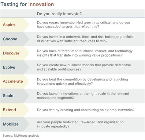 to create brilliant experiences we define international best practice pin by sukanta nag on innovation pinterest