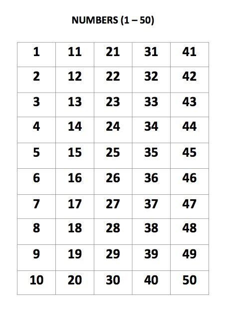 Printable Page Of Numbers 1 50 | number sheet 1 50 boxfirepress