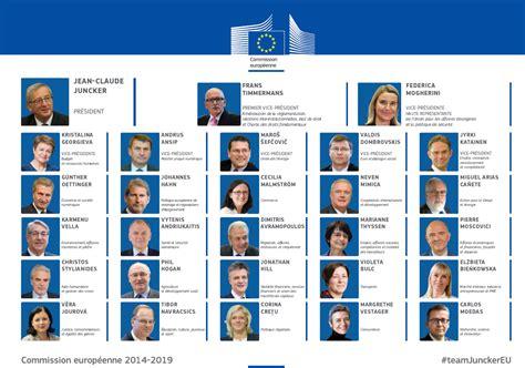 si鑒e de la commission europ馥nne trombinoscope de la commission europ 233 enne maison de l