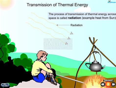 goalfinder transmission of thermal energy www