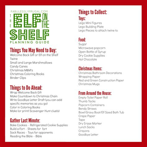 on the shelf planning guide