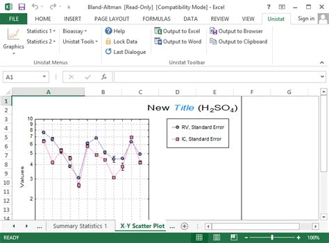 excel tutorial how to graph unistat statistics software unistat for excel tutorial