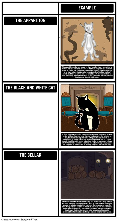 themes of black cat themes symbols and motifs in the black cat storyboard